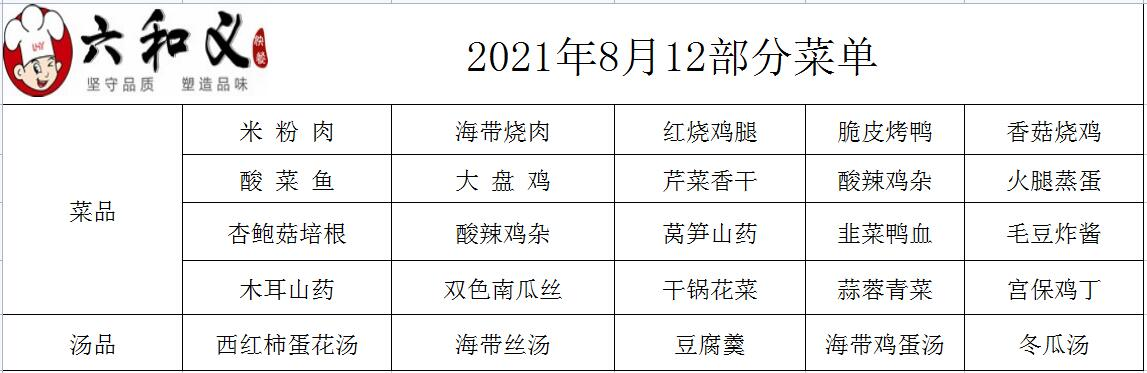 2021年8月12日部分菜单展示
