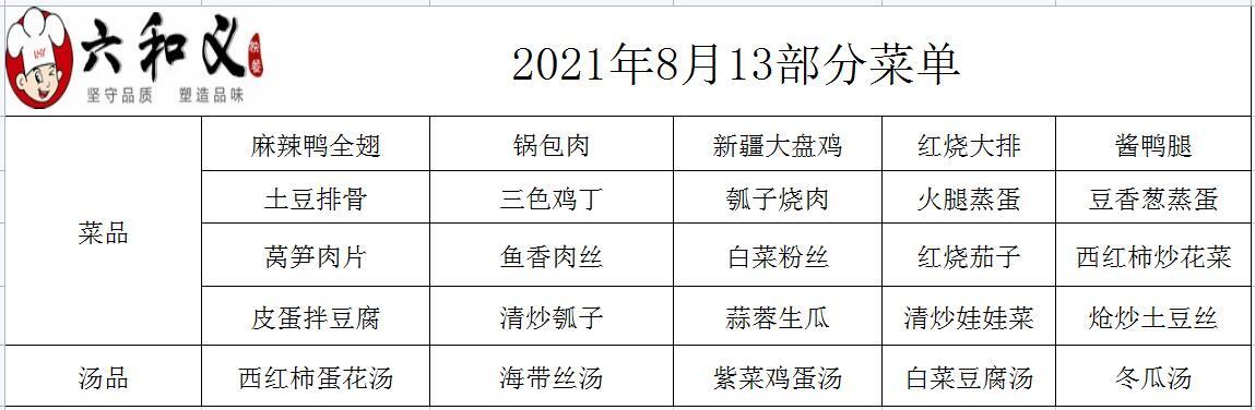 2021年8月13日部分菜单展示